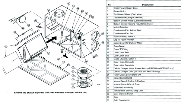 lennox parts lists. Black Bedroom Furniture Sets. Home Design Ideas