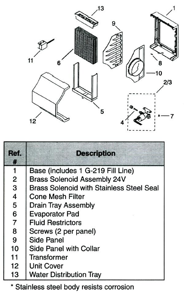 Herrmidifier G300 Humidifier Parts