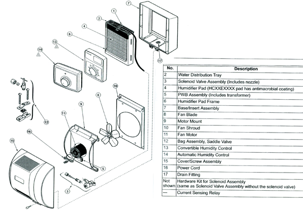 Vernco Console Humidifier Parts Manual Guide