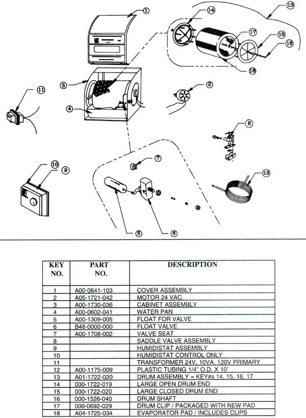 Drumatic 90S Humidifier Parts