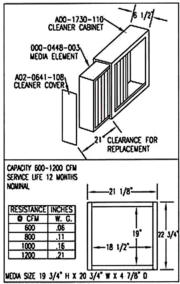 honeywell f100 media air cleaner manual