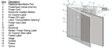 Dynamic Air Cleaner 20 X 21 5 8 X 1 Filter