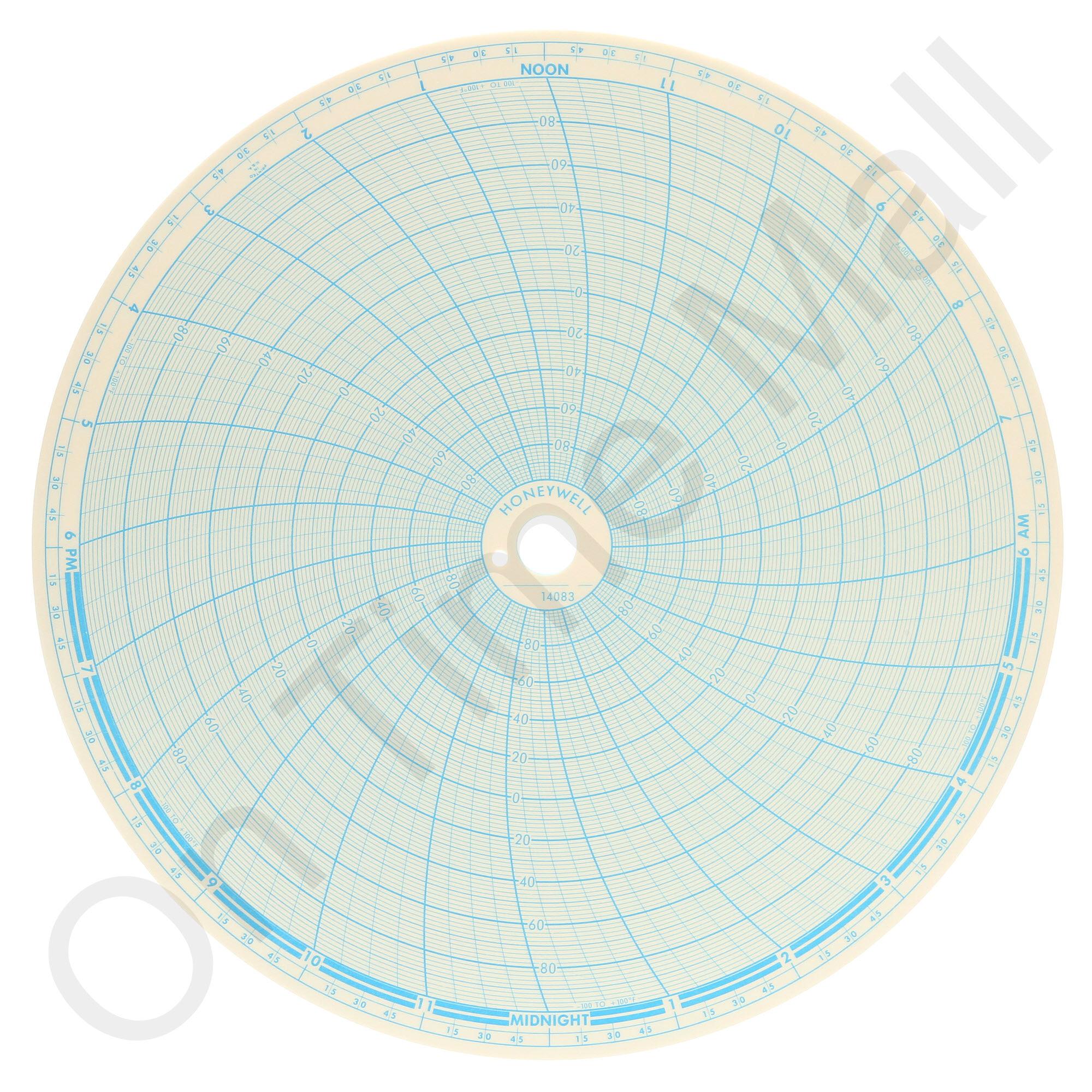 Honeywell 14083 Circular Charts