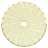 honeywell-circular-charts-162x162