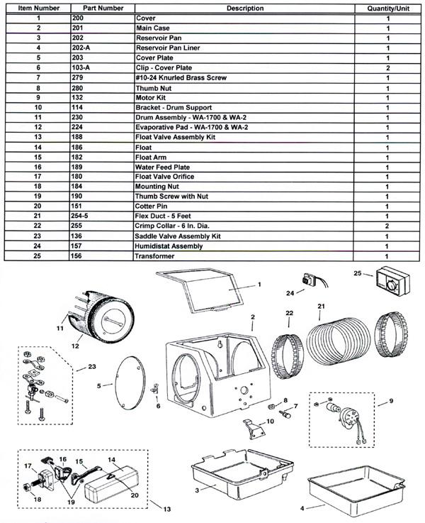 vicks ultrasonic humidifier instructions