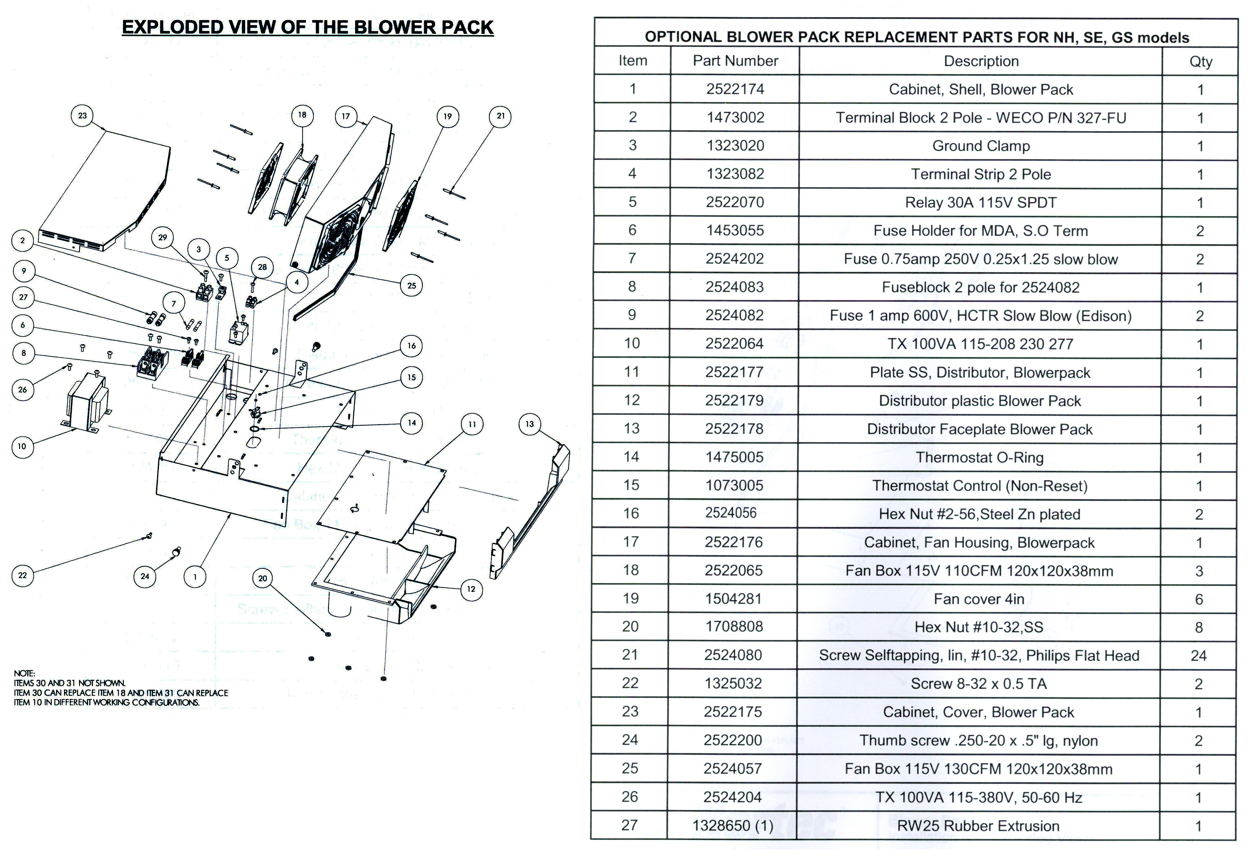 Nortec BOBP Blower Pack Owners Manual #2A2F34