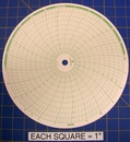 Bristol-12031-circular-charts.jpg