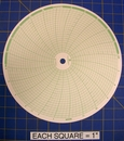 Bristol-55054-circular-charts.jpg
