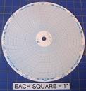 Partlow-00213898-Chart-Paper.jpg