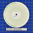 bristol-br3810-circular-charts-1.jpg