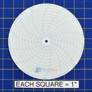 cobex-w7-100-0-8-circular-charts-1.jpg