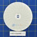 dickson-c010-circular-charts-1.jpg