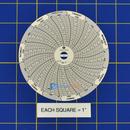 dickson-c017-circular-charts-1.jpg