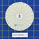 dickson-c036-circular-charts-1.jpg