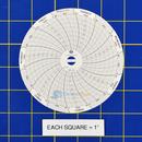 dickson-c040-circular-charts-1.jpg