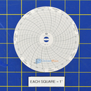 dickson-c070-circular-charts-1.jpg