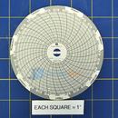 dickson-c210-circular-charts-1.jpg