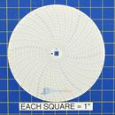 dickson-c480-circular-charts-1.jpg