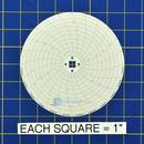 dickson-c662-circular-charts-1.jpg