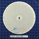 foxboro-808721-circular-charts-1.jpg