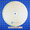 foxboro-858049-circular-charts-1.jpg