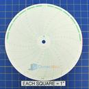 foxboro-898418-circular-charts-1.jpg