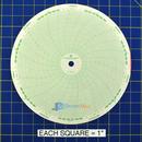 foxboro-899413-circular-charts-1.jpg