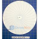 honeywell-12576-circular-charts.jpg