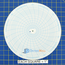 honeywell-12777-circular-charts-1.jpg