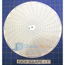 honeywell-13866-circular-charts.jpg