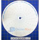 honeywell-14001-circular-charts.jpg
