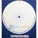 honeywell-14287-circular-charts.jpg