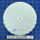 honeywell-1517t-circular-charts-1.jpg