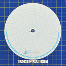honeywell-15563-circular-charts-1.jpg