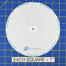 honeywell-1639t-circular-charts-1.jpg