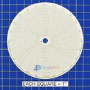 honeywell-24001660-007-circular-charts-1.jpg