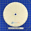 honeywell-24001660-029-circular-charts-1.jpg