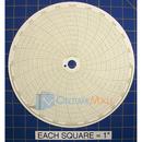 honeywell-24001660-072-circular-charts.jpg