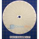 honeywell-24001660-092-circular-charts.jpg
