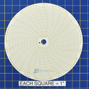 honeywell-24001661-003-circular-charts-1.jpg