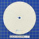 honeywell-24001661-008-circular-charts-1.jpg