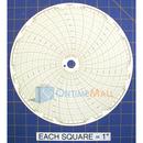 honeywell-24001661-009-circular-charts.jpg