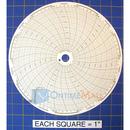 honeywell-24001661-013-circular-charts.jpg