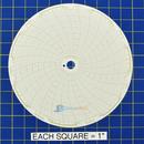 honeywell-24001661-018-circular-charts-1.jpg