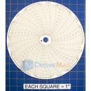honeywell-24001661-027-circular-charts.jpg