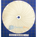 honeywell-24001661-028-circular-charts.jpg