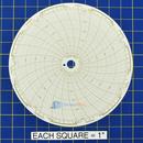 honeywell-24001661-033-circular-charts-1.jpg