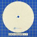 honeywell-24001661-039-circular-charts-1.jpg