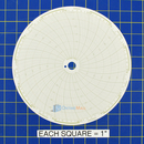 honeywell-24001661-040-circular-charts-1.jpg