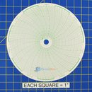 honeywell-24001661-069-circular-charts-1.jpg